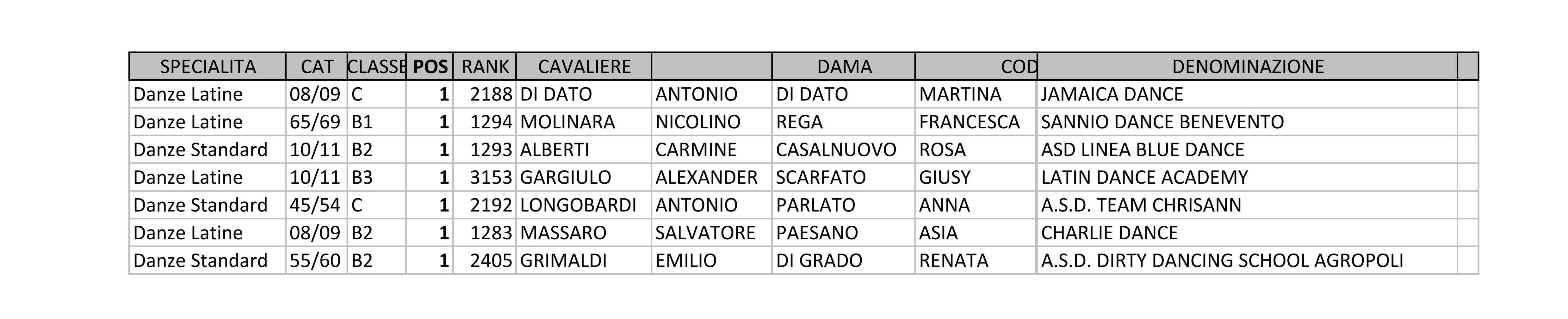 Campania RAKING_001-1